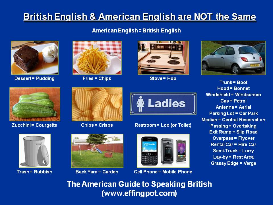 British English and American English translations