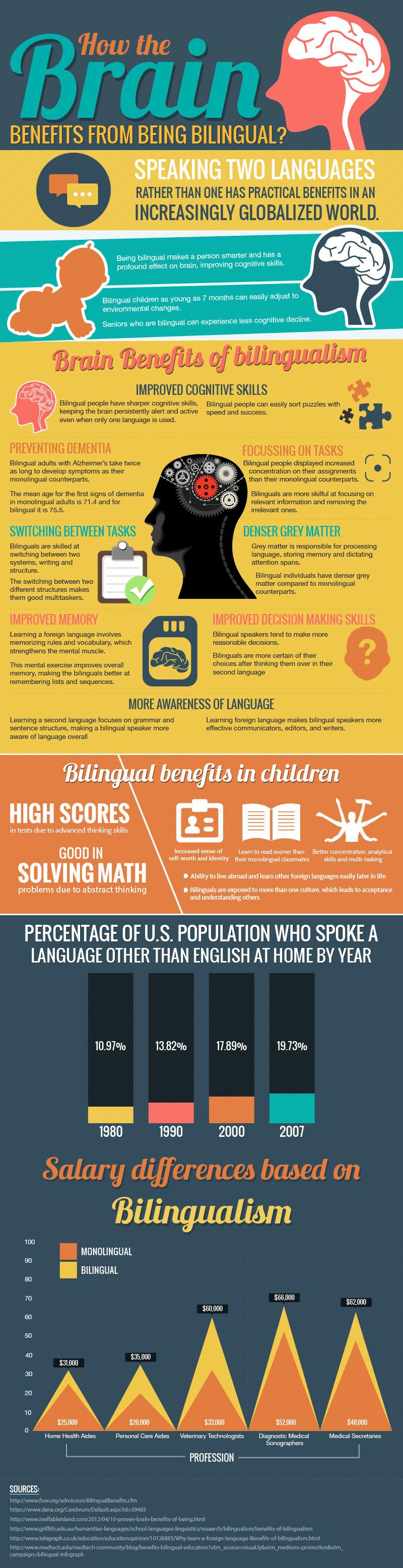 bilingual benefits infographic