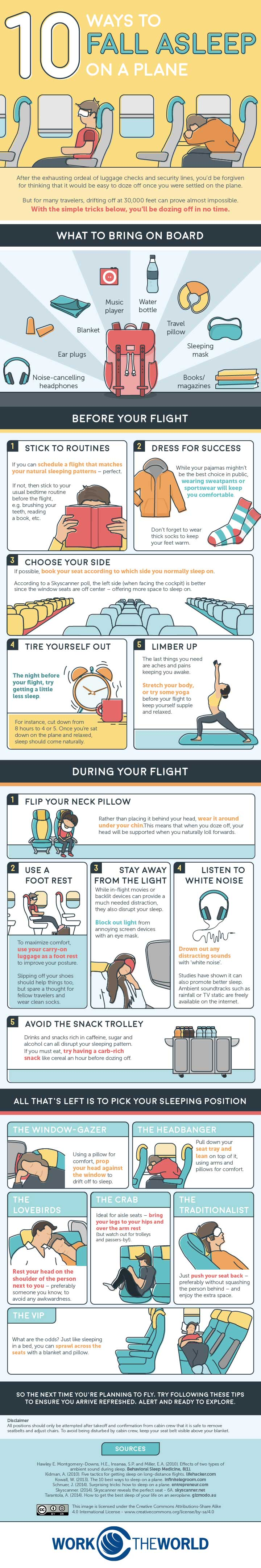 Infographic about how to sleep on a plane